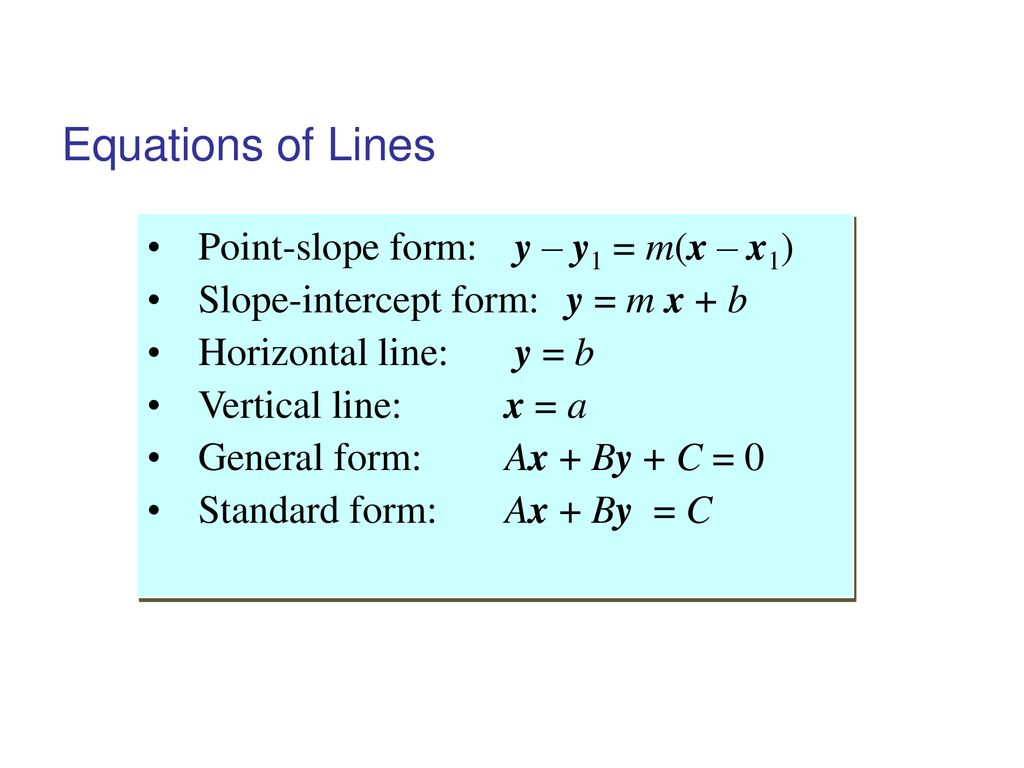 point slope form vertical line  Equations of Lines Point-slope form: y – y133 = m(x – x133 ...