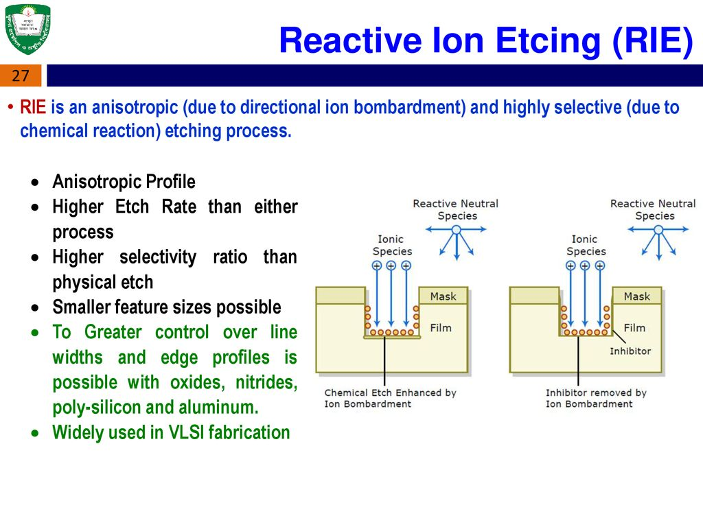 Etching Diffusion & Ion Implantation - ppt download