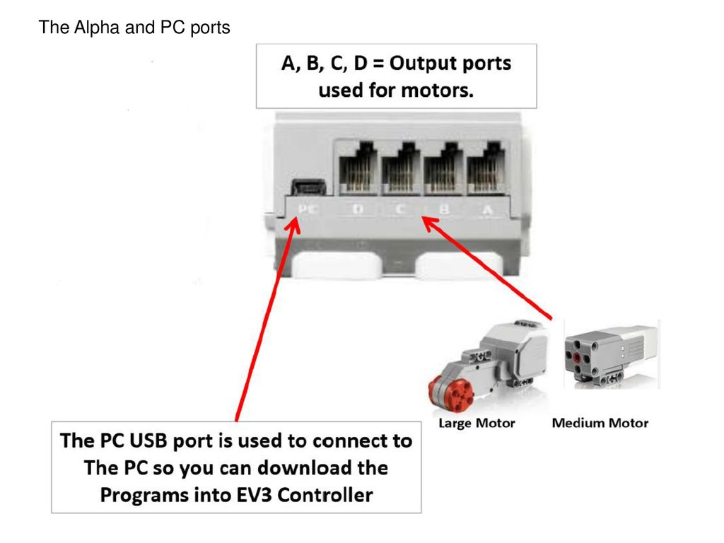 LEGO Education - Mindstorms EV3 - Computer/control center