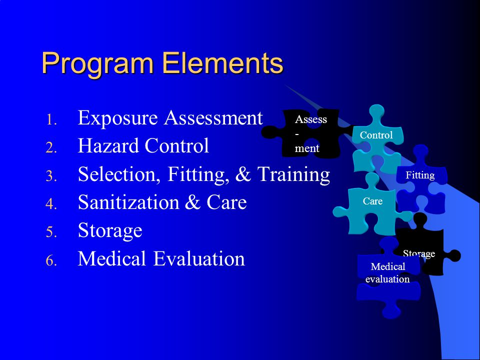 Program Elements Exposure Assessment Hazard Control