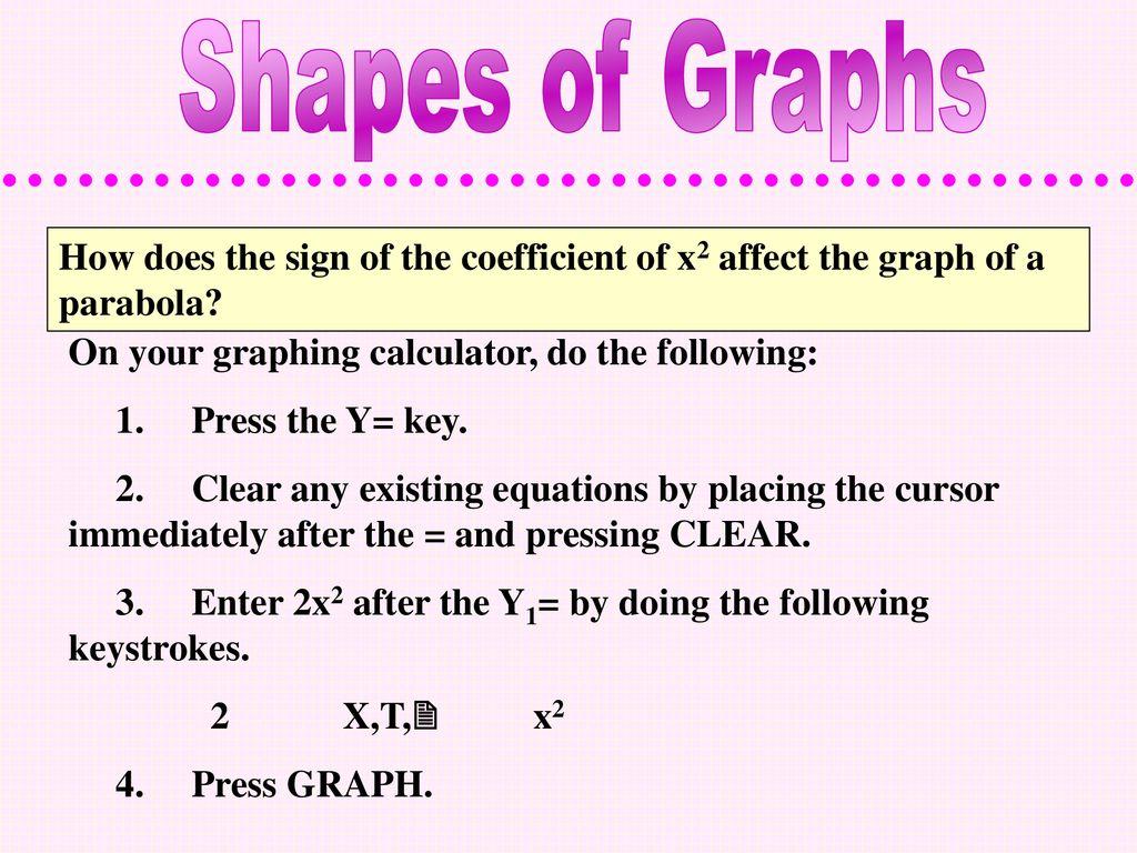 GRAPHS OF QUADRATIC EQUATIONS - ppt download