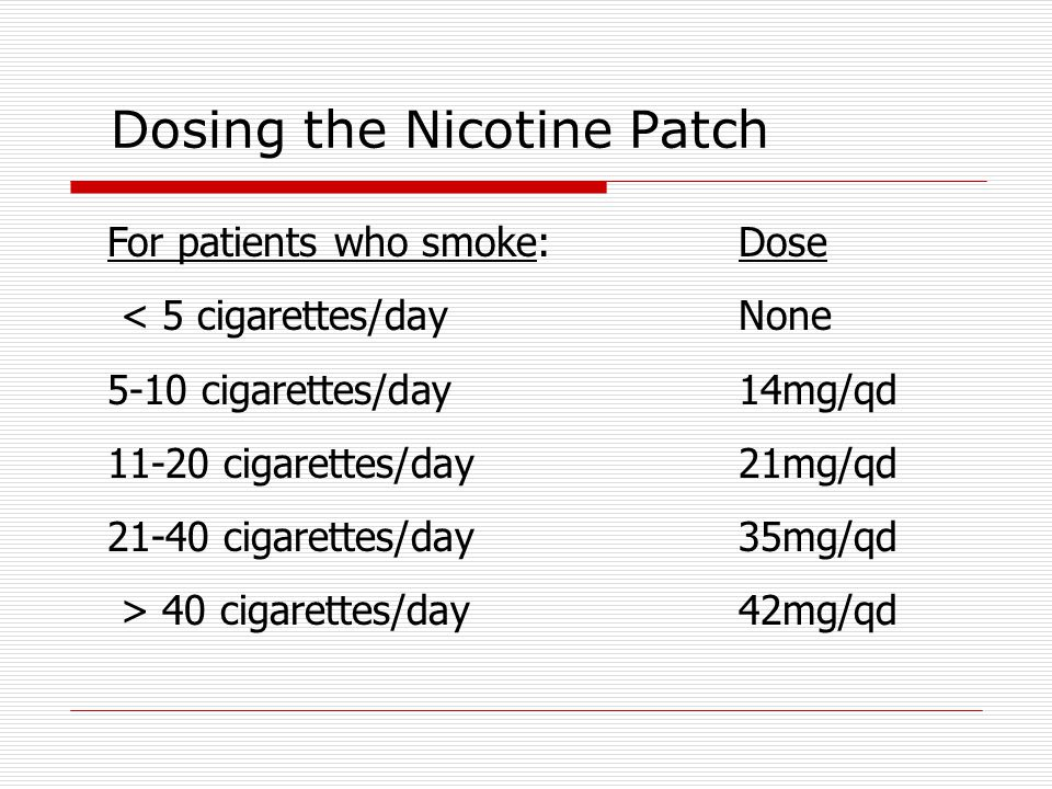 Patch Nicotine Dosage