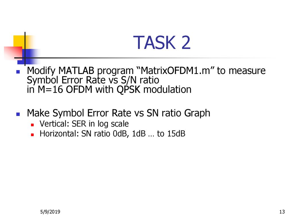 OFDM(2) Matrix Based Simlation - ppt download