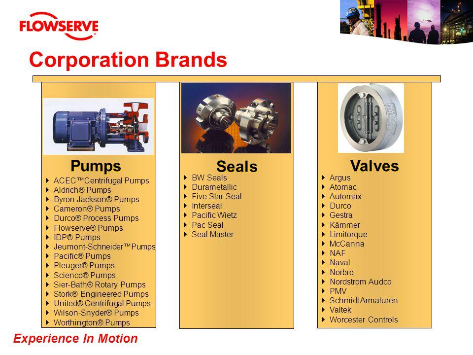 Flowserve Corporation Pumps, Seals, Valves Stand number 8