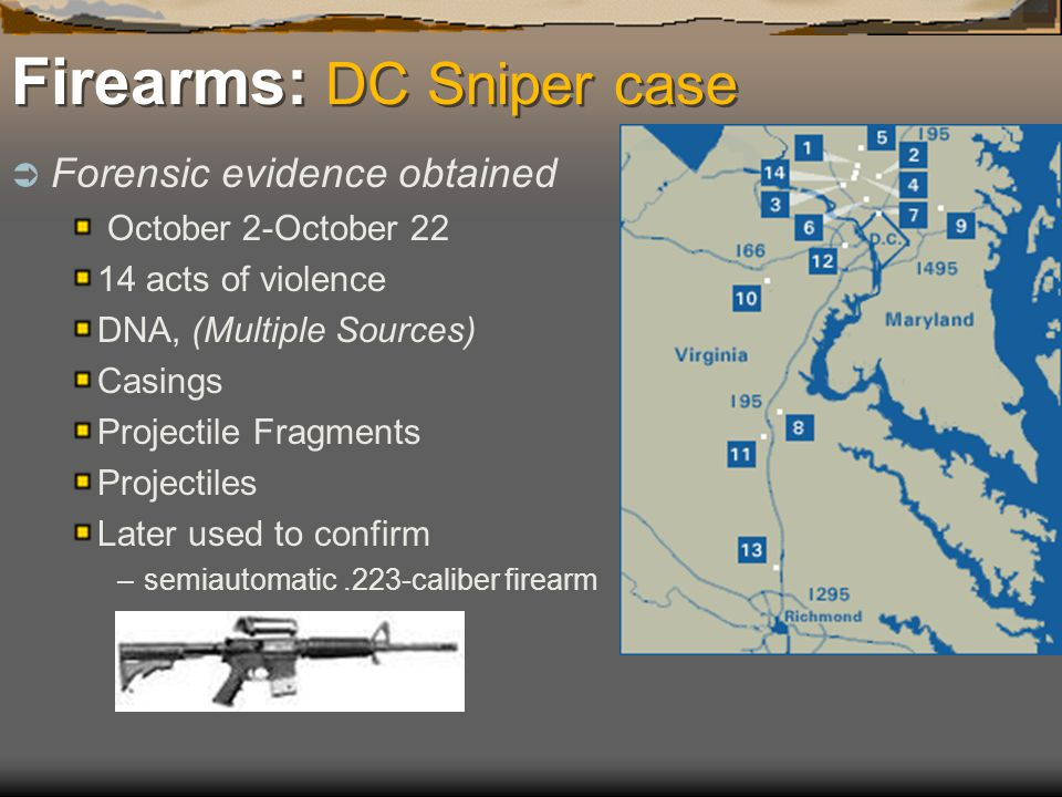 Chapter 15, Firearms. - ppt download on