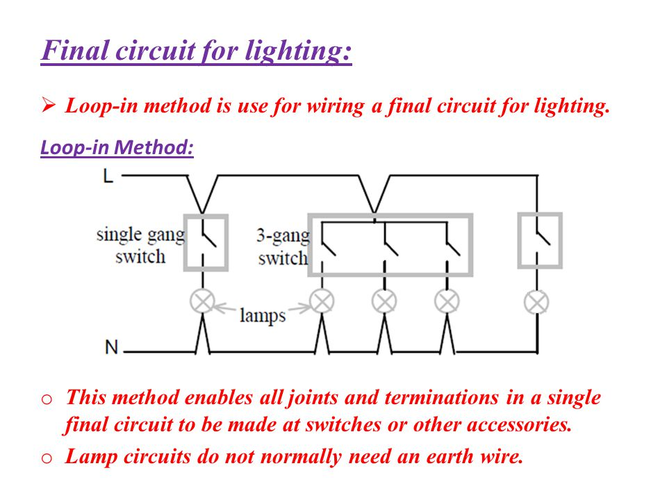 Electrical Installation - ppt video online download