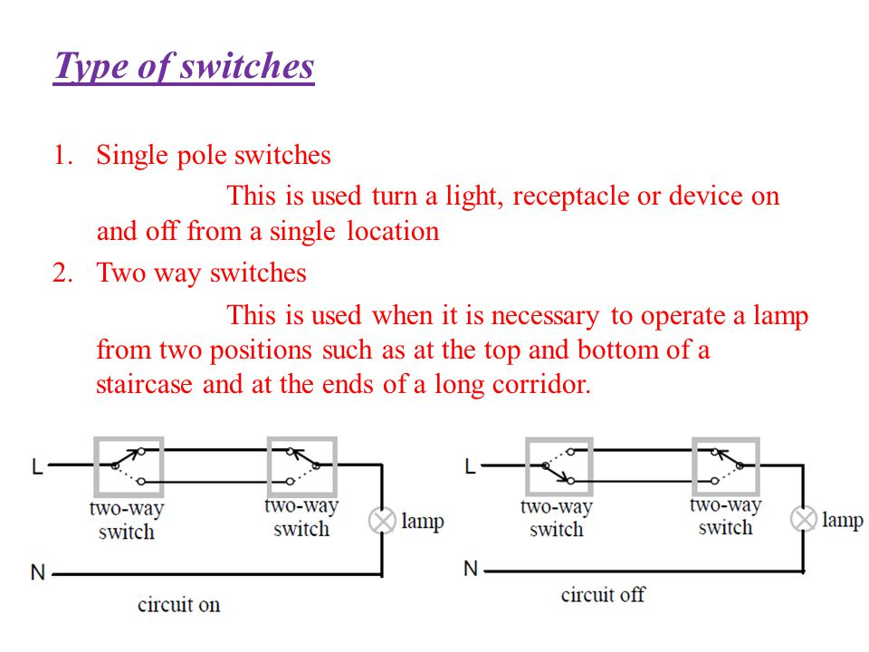 Type of switches Single pole switches