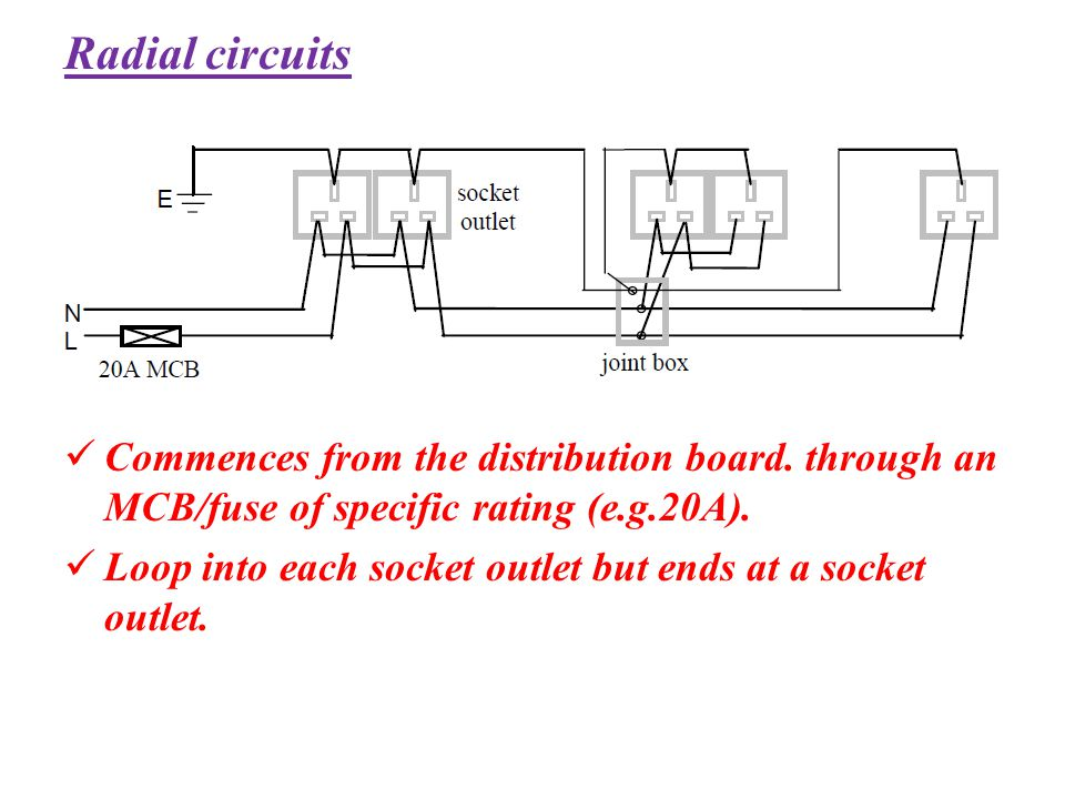 Radial circuits Commences from the distribution board. through an MCB/fuse of specific rating (e.g.20A).