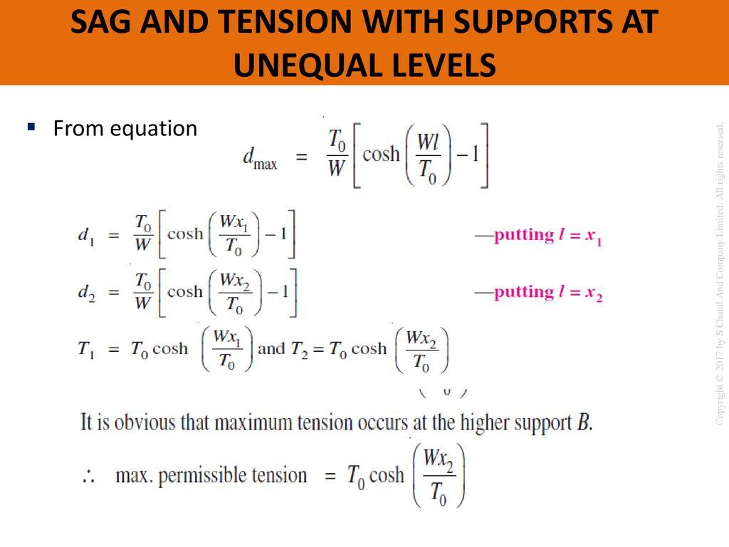Sag Tension Calculation Software