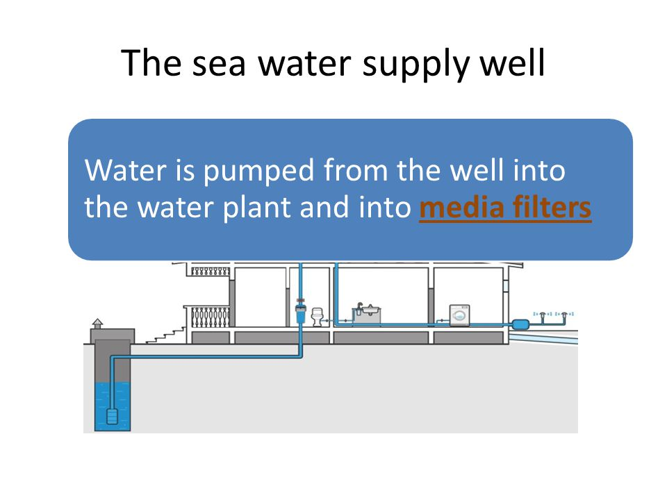 The sea water supply well