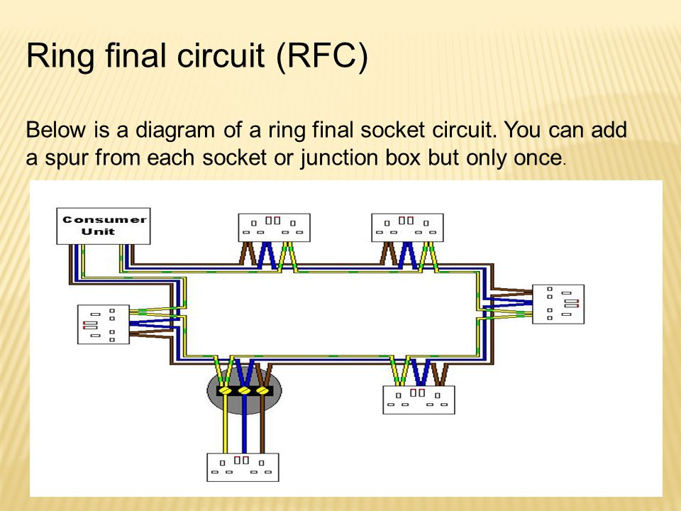 Ring final circuit wiring diagram diy enthusiasts wiring diagrams basic electrical circuitry applications ppt video online download rh slideplayer com circuit board ring circuit board ring ccuart Images