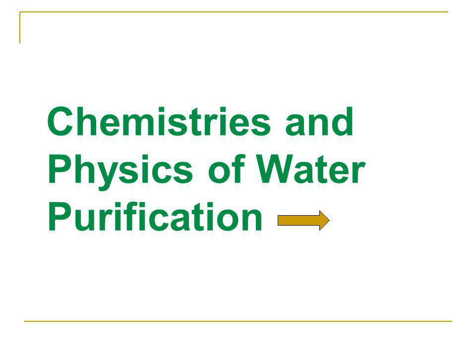 Water Purification Technologies