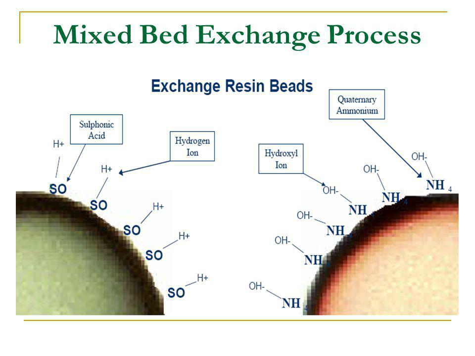 Mixed Bed Exchange Process