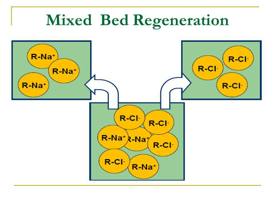Mixed Bed Regeneration