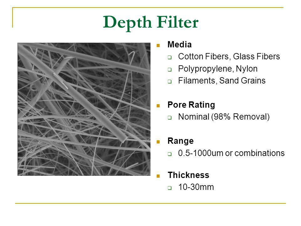 Membrane Micro Filter Media Nylon, Teflon, Cellulose Esters