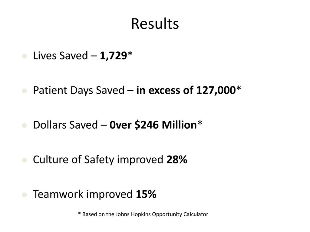 MA ICU Safe Care Initiative: Comprehensive Unit Based Safety Program