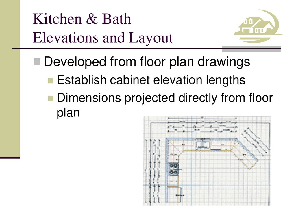 Objective Explain The Elements Of Kitchen And Bath Design