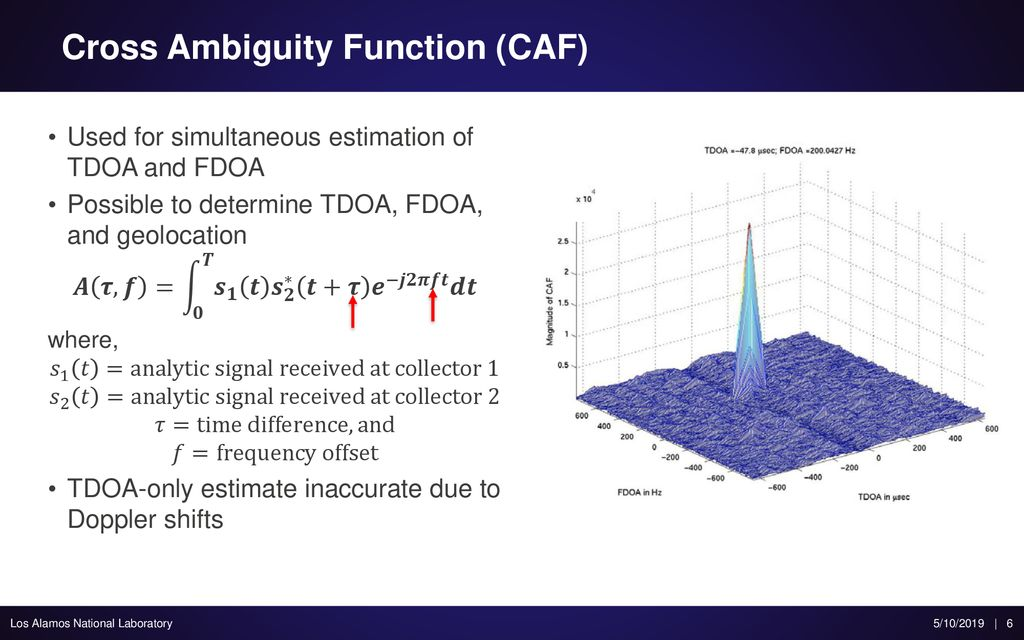 Accelerating the Signal Alignment Process in Time Evolving