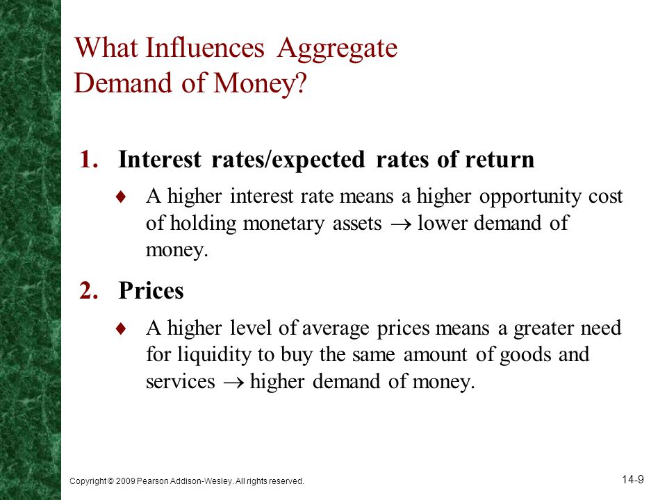 What Influences Aggregate Demand of Money