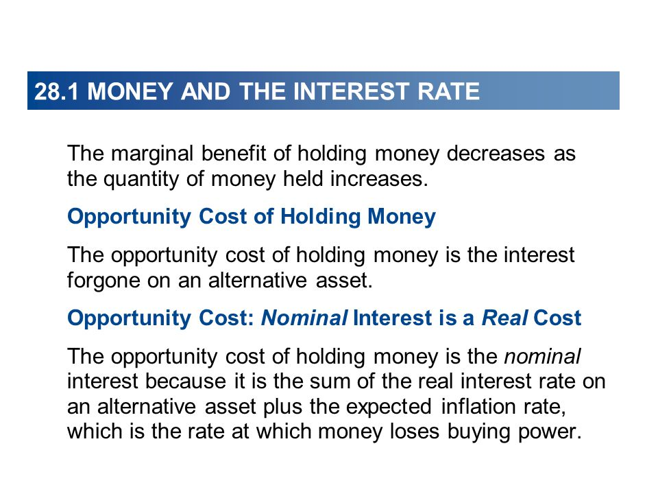 28 1 Money And The Interest Rate