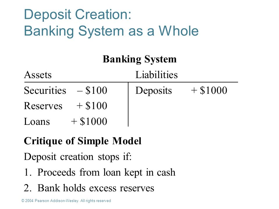 Deposit Creation: Banking System as a Whole