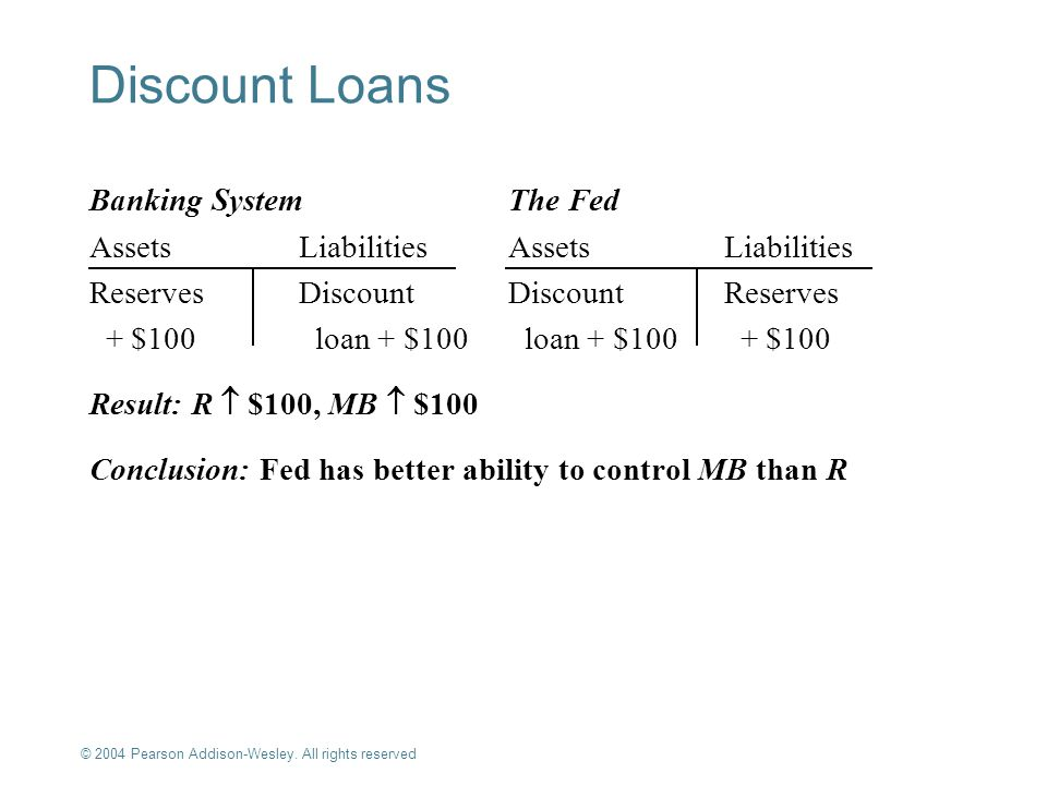 Discount Loans Banking System The Fed