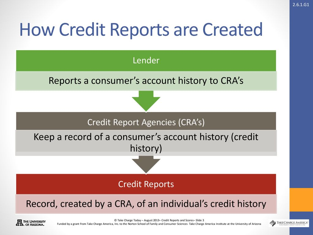 3 Credit Reporting Agencies >> Credit Reports And Scores Ppt Download