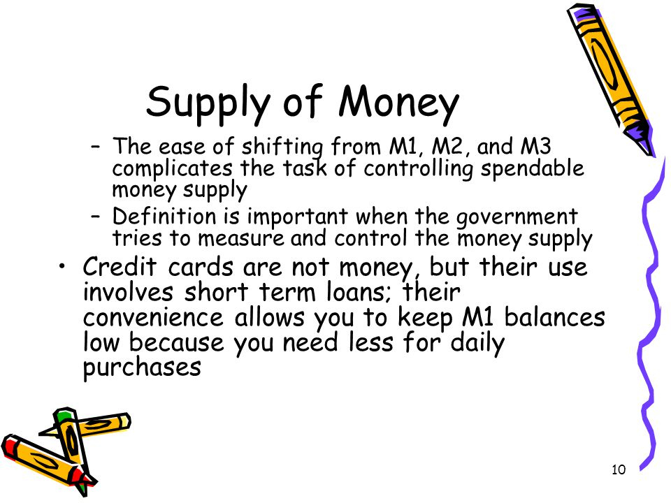 Supply of Money The ease of shifting from M1, M2, and M3 complicates the task of controlling spendable money supply.