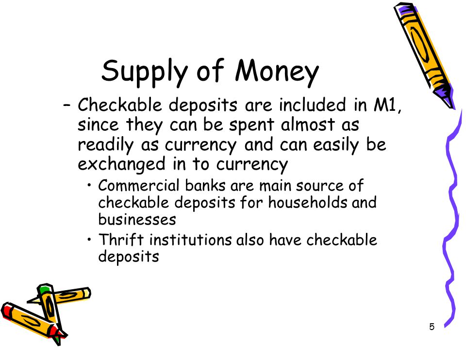 Supply of Money