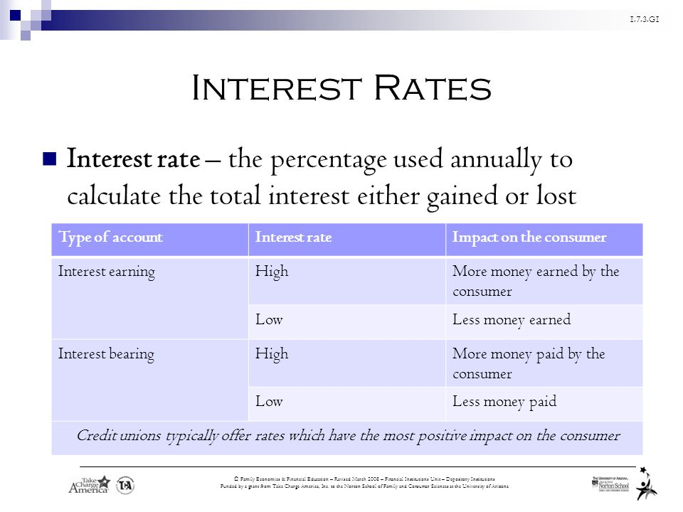 Interest Rates Interest rate – the percentage used annually to calculate the total interest either gained or lost.