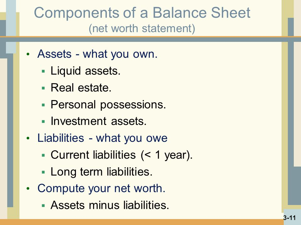 Components of a Balance Sheet (net worth statement)