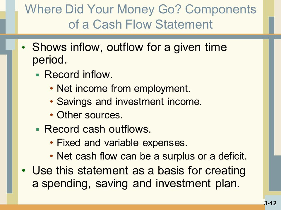 Where Did Your Money Go Components of a Cash Flow Statement