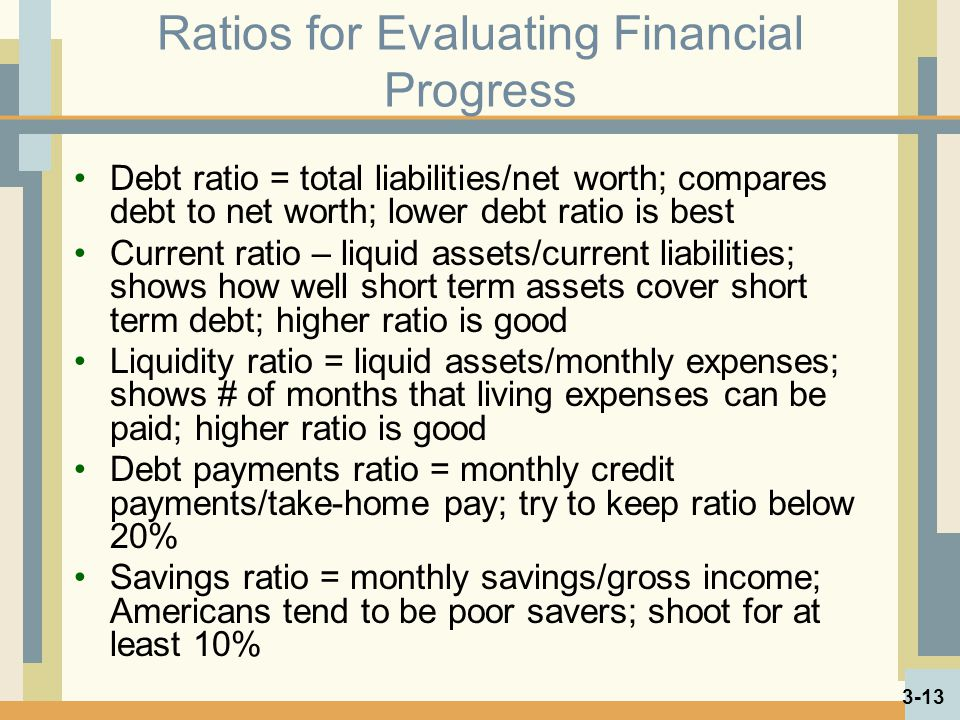 Ratios for Evaluating Financial Progress