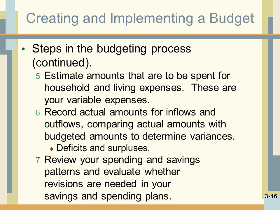 Creating and Implementing a Budget