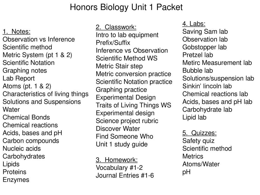 Honors Biology Unit 1 Packet - ppt download