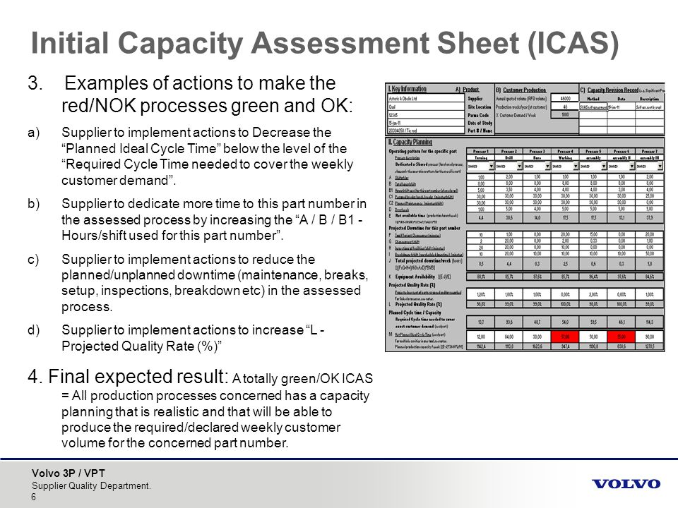 Initial Capacity Assessment Sheet (ICAS) & - ppt video