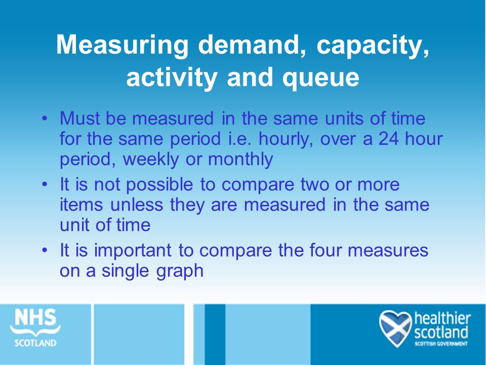 Measuring demand, capacity, activity and queue