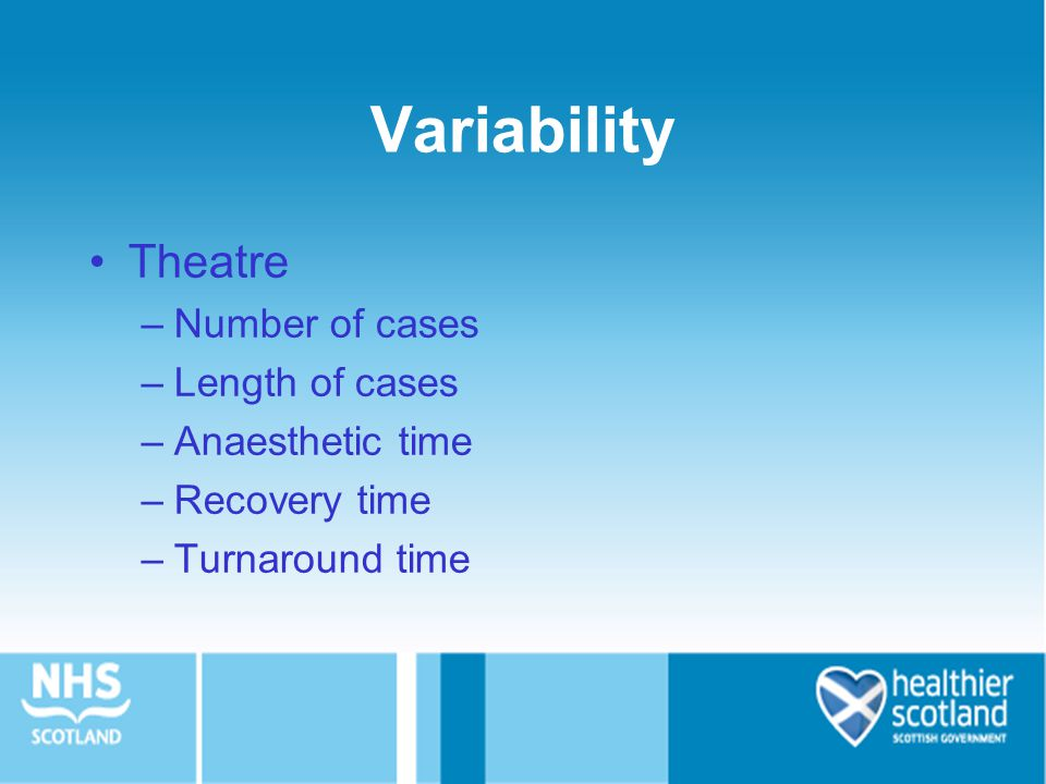 Variability Theatre Number of cases Length of cases Anaesthetic time