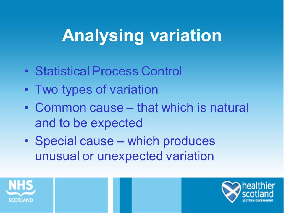 Analysing variation Statistical Process Control Two types of variation