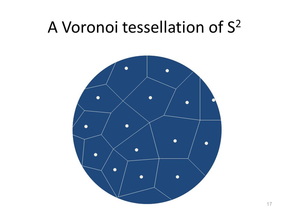 A Voronoi tessellation of S2