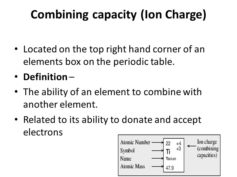 combining capacity ion charge