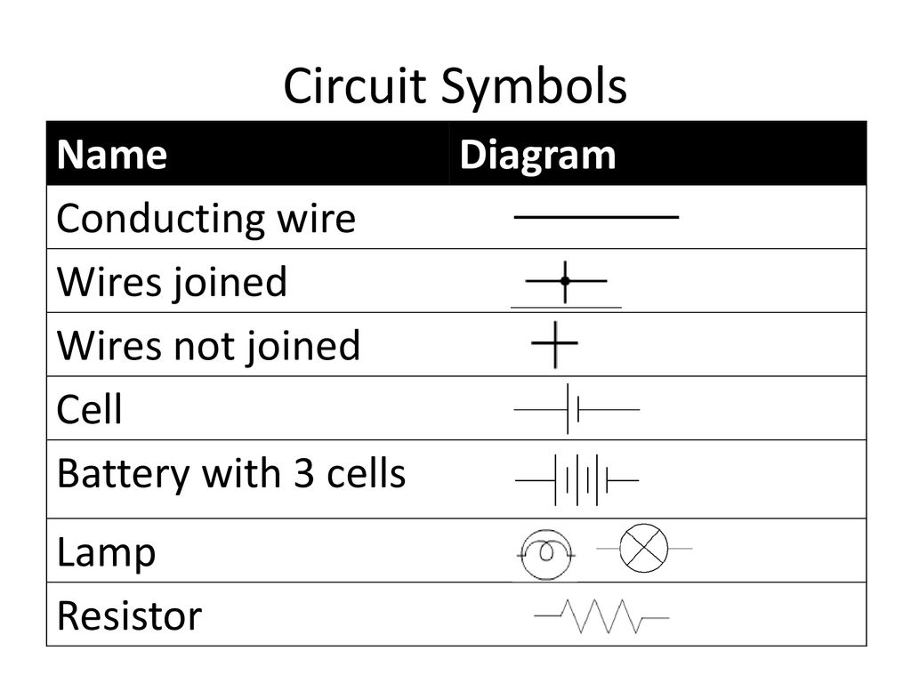 Types Circuit Diagrams - ppt downloadSlidePlayer