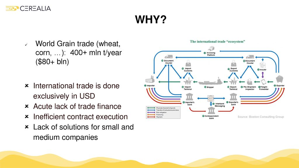 Agri-commodities trading and financing platform on Blockchain  - ppt