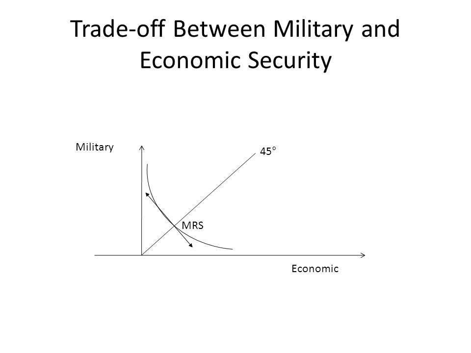Trade-off Between Military and Economic Security