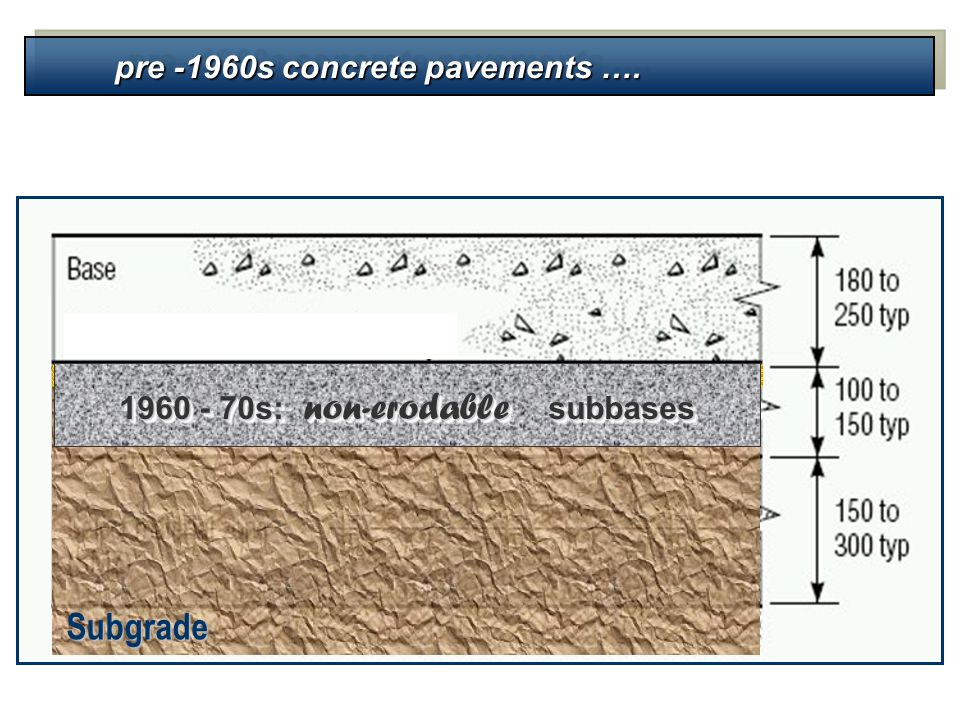 Lean Concrete Subbases Ppt Video Online Download