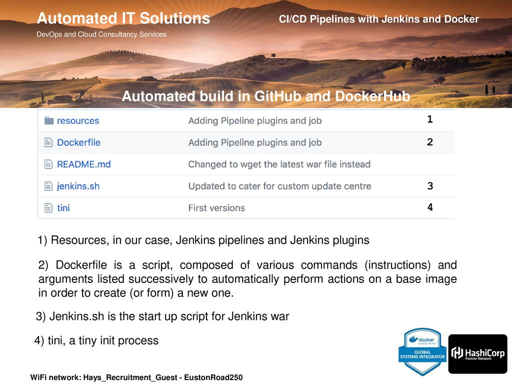 CI/CD Pipelines with Jenkins and Docker - ppt download