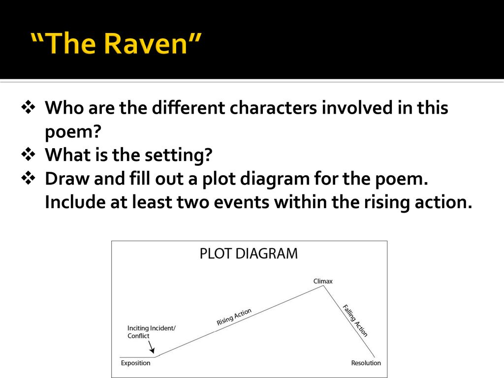 Narrative Poetry Ms Dombrow Eng 9c Ppt Download