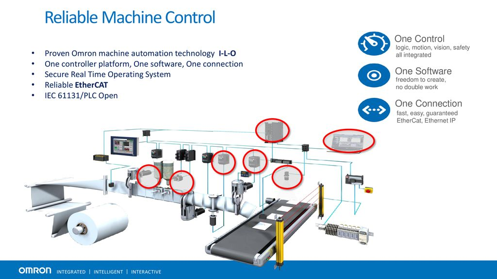 Omron Industrial PC (IPC) - ppt download