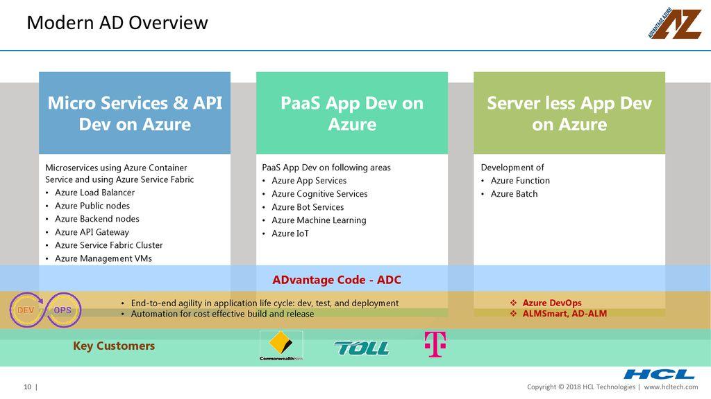 Advantage Azure 24th December, ppt download