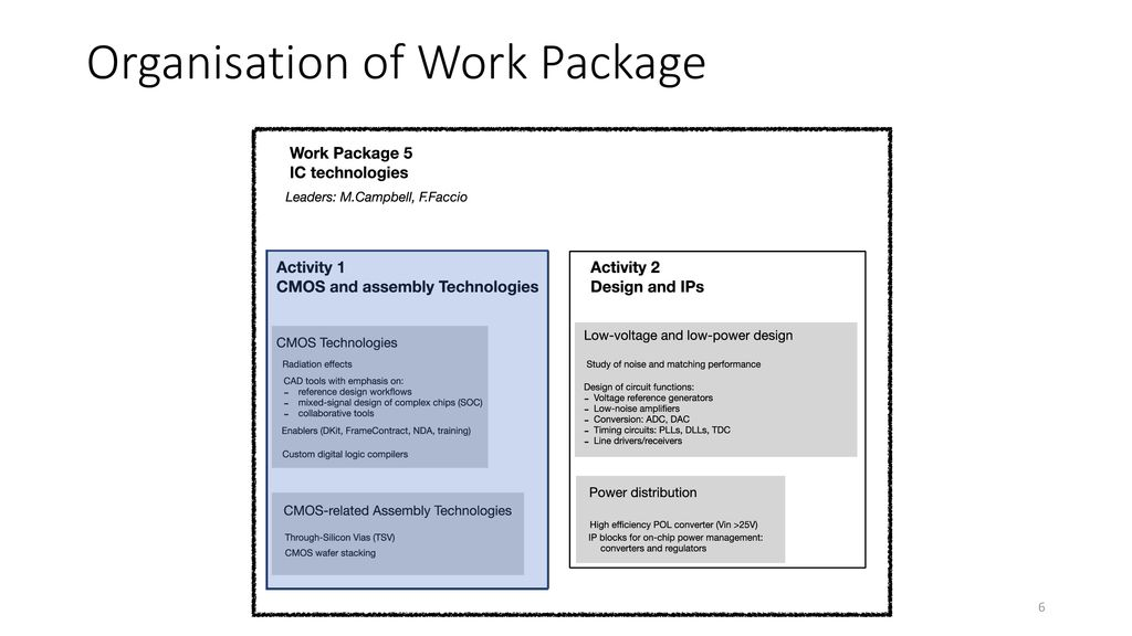 Work Package 5 IC Technologies - ppt download